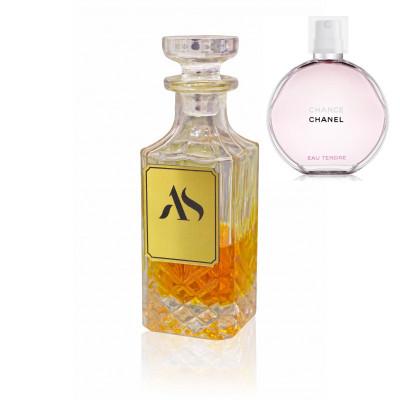 Арабские духи «Chanel — Chance Eau Tendre» (мотив аромата), 1мл.